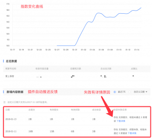 WordPress插件推荐:百度熊掌号链接自动提交插件(BaiduXZH Submit)